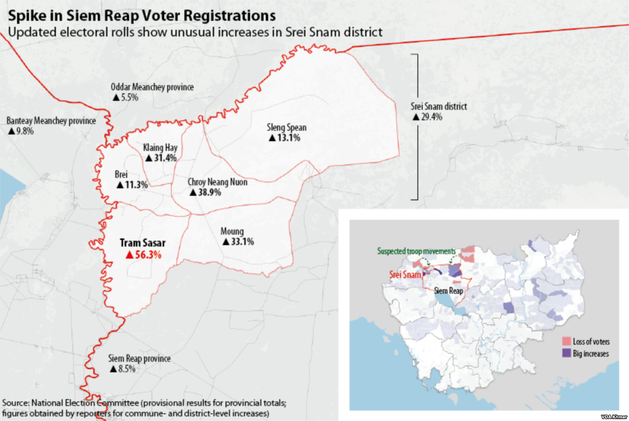 This map shows communes in Cambodia's northwestern Siem Reap province that experienced the highest increases in voter registrations.
